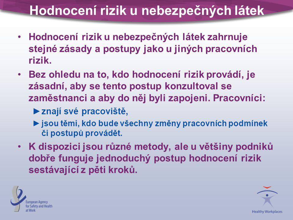 Hodnocení rizik u nebezpečných látek Hodnocení rizik u nebezpečných látek zahrnuje stejné zásady a postupy jako u jiných pracovních rizik.