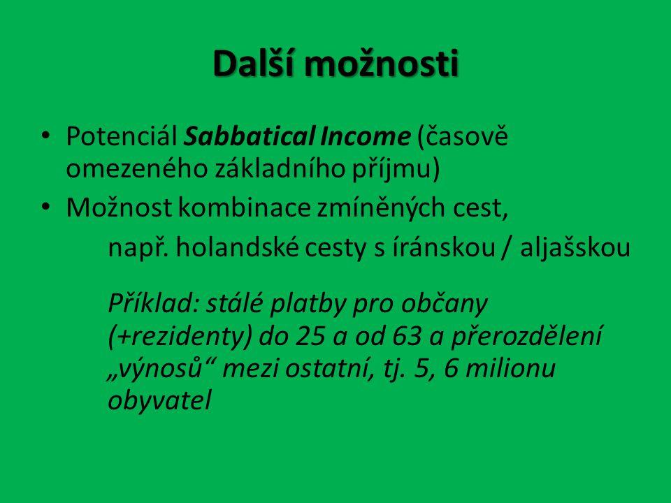 Další možnosti Potenciál Sabbatical Income (časově omezeného základního příjmu) Možnost kombinace zmíněných cest, např.