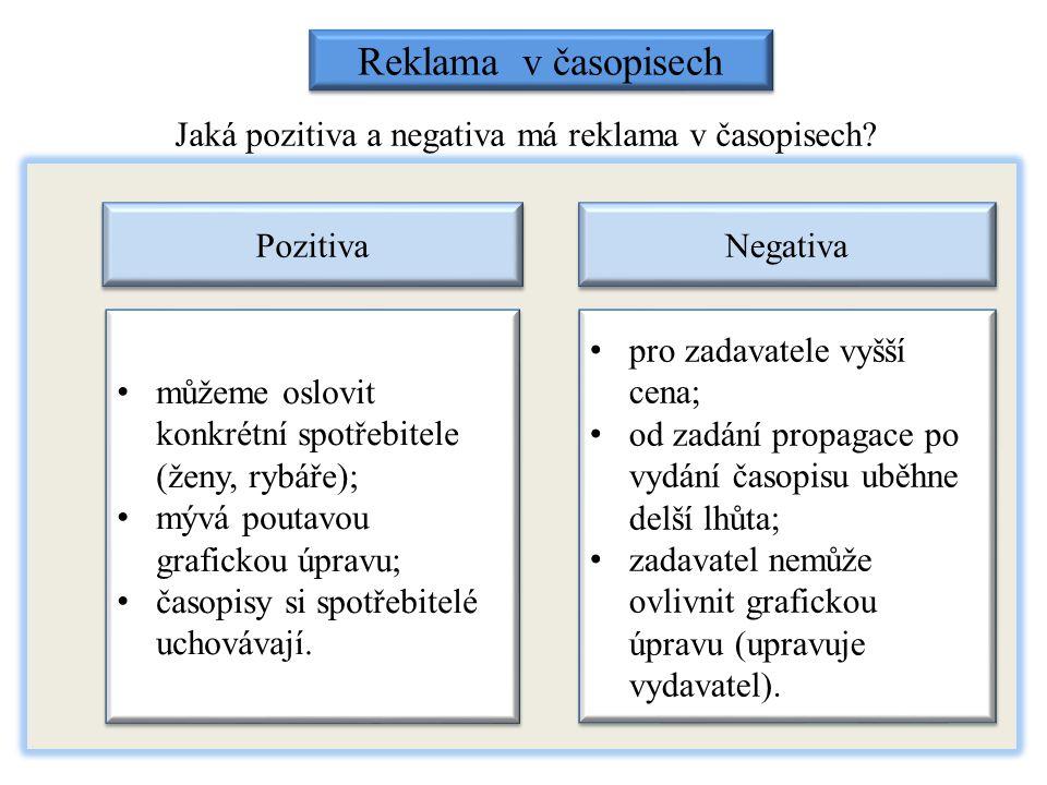 Jaká pozitiva a negativa má reklama v časopisech? Reklama v časopisech Pozitiva Negativa můžeme oslovit konkrétní spotřebitele (ženy, rybáře); mývá po