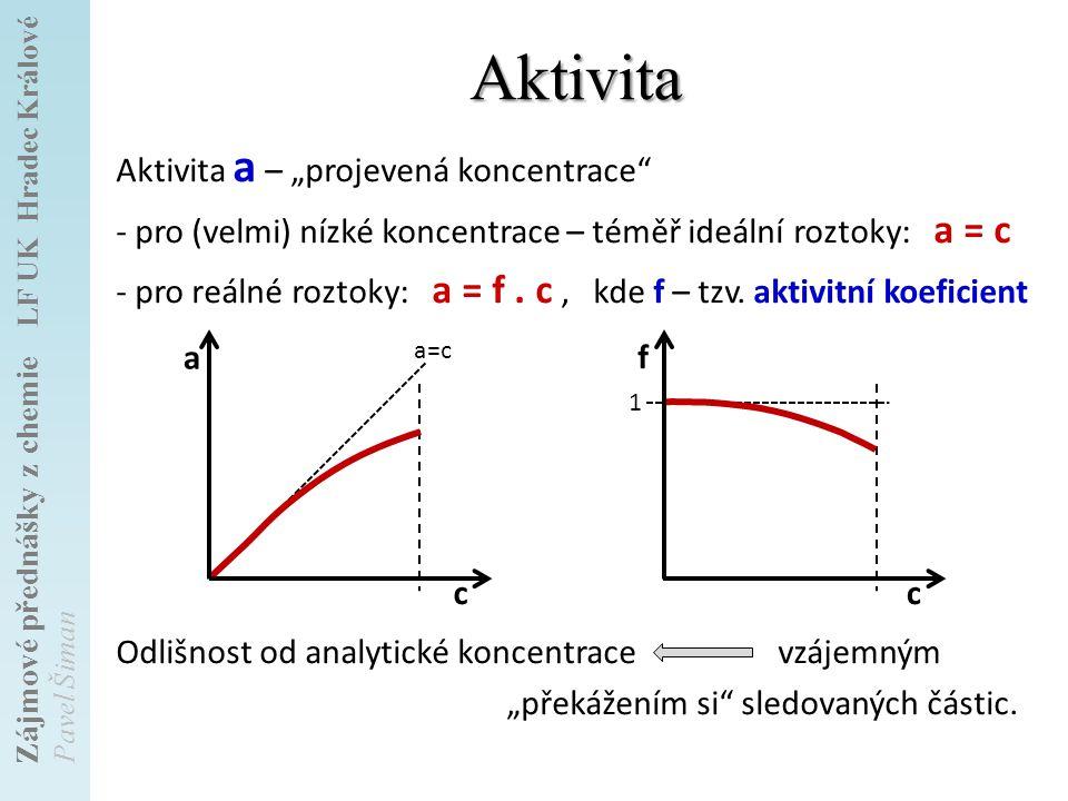 Zájmové přednášky z chemie LF UK Hradec Králové Pavel Šiman Závislost aktivity na koncentraci závisí především na metodě měření fyz.-chem.