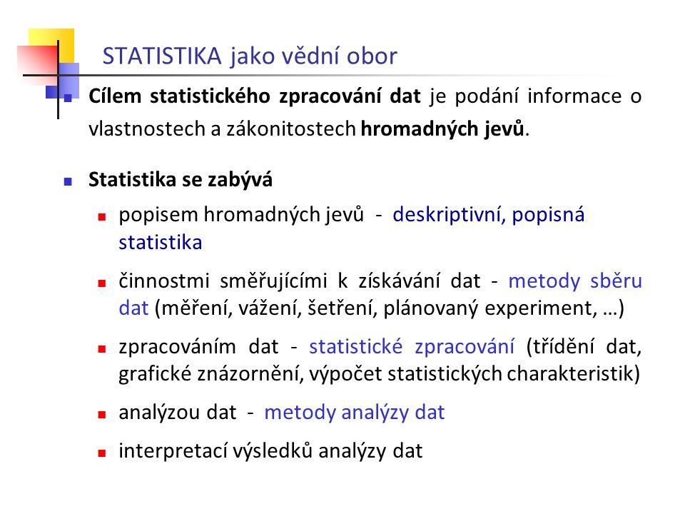 STATISTIKA jako vědní obor Cílem statistického zpracování dat je podání informace o vlastnostech a zákonitostech hromadných jevů. Statistika se zabývá
