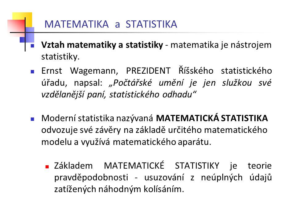 MATEMATIKA a STATISTIKA Vztah matematiky a statistiky - matematika je nástrojem statistiky. Ernst Wagemann, PREZIDENT Říšského statistického úřadu, na