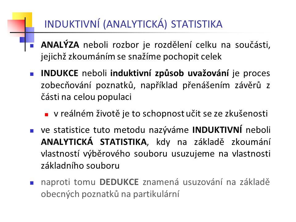 INDUKTIVNÍ (ANALYTICKÁ) STATISTIKA ANALÝZA neboli rozbor je rozdělení celku na součásti, jejichž zkoumáním se snažíme pochopit celek INDUKCE neboli induktivní způsob uvažování je proces zobecňování poznatků, například přenášením závěrů z části na celou populaci v reálném životě je to schopnost učit se ze zkušenosti ve statistice tuto metodu nazýváme INDUKTIVNÍ neboli ANALYTICKÁ STATISTIKA, kdy na základě zkoumání vlastností výběrového souboru usuzujeme na vlastnosti základního souboru naproti tomu DEDUKCE znamená usuzování na základě obecných poznatků na partikulární