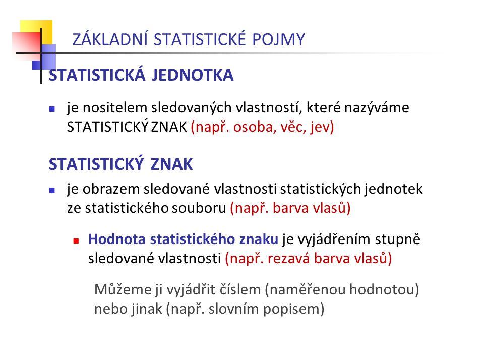 ZÁKLADNÍ STATISTICKÉ POJMY STATISTICKÝ SOUBOR je množina sledovaných statistických jednotek - objektů budeme rozlišovat základní statistický soubor výběrový statistický soubor ROZSAH SOUBORU je počet jednotek ve zkoumaném statistickém souboru (pozor, nepleťte s rozpětím souboru) konečný soubor (počet jednotek je pevně dán) nekonečný soubor (jednotky přibývají, např.