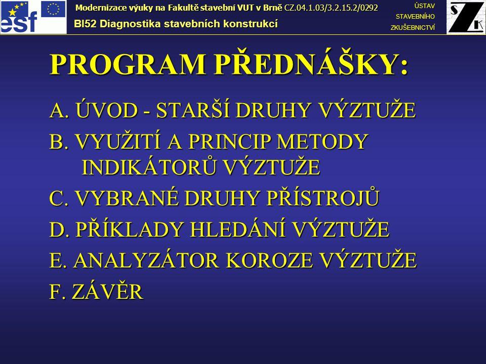 D.Příklady využití indikátorů v praxi: viz.