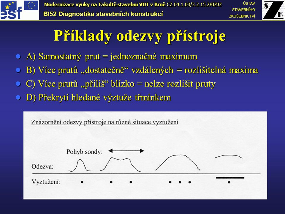 Metodika hledání výztuže BI52 Diagnostika stavebních konstrukcí ÚSTAV STAVEBNÍHO ZKUŠEBNICTVÍ Modernizace výuky na Fakultě stavební VUT v Brně CZ.04.1.03/3.2.15.2/0292 Nejdříve hledáme výztuž, která je blíže povrchu .