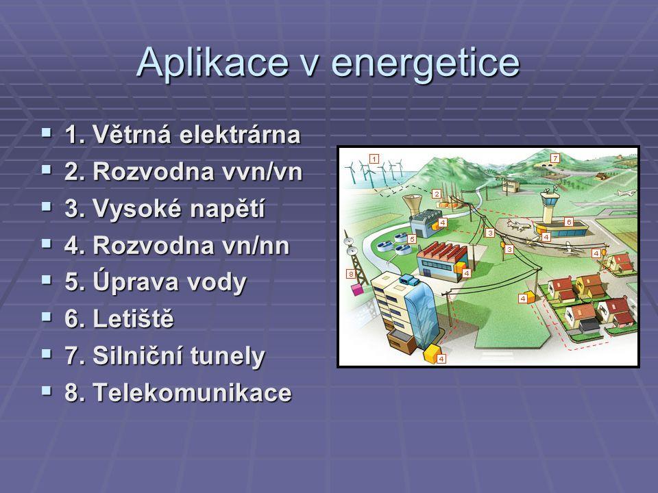 Aplikace v energetice  1. Větrná elektrárna  2. Rozvodna vvn/vn  3. Vysoké napětí  4. Rozvodna vn/nn  5. Úprava vody  6. Letiště  7. Silniční t