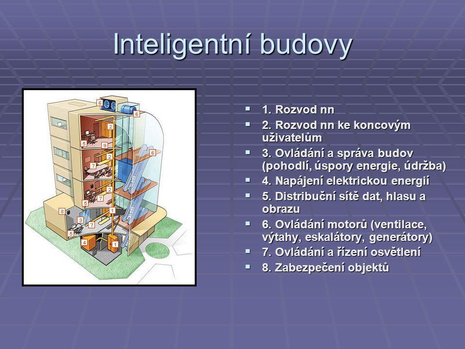 Inteligentní budovy  1. Rozvod nn  2. Rozvod nn ke koncovým uživatelům  3. Ovládání a správa budov (pohodlí, úspory energie, údržba)  4. Napájení