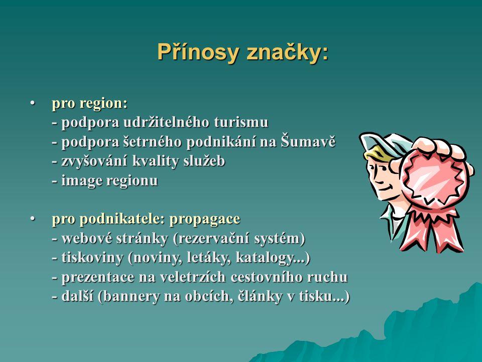 pro region: - podpora udržitelného turismu - podpora šetrného podnikání na Šumavě pro region: - podpora udržitelného turismu - podpora šetrného podnikání na Šumavě - zvyšování kvality služeb - image regionu - zvyšování kvality služeb - image regionu pro podnikatele: propagace - webové stránky (rezervační systém) - tiskoviny (noviny, letáky, katalogy...) - prezentace na veletrzích cestovního ruchu - další (bannery na obcích, články v tisku...) pro podnikatele: propagace - webové stránky (rezervační systém) - tiskoviny (noviny, letáky, katalogy...) - prezentace na veletrzích cestovního ruchu - další (bannery na obcích, články v tisku...) Přínosy značky: