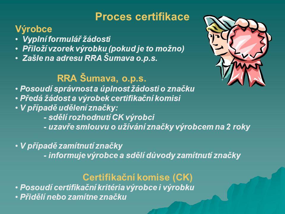 Proces certifikace Výrobce Vyplní formulář žádosti Přiloží vzorek výrobku (pokud je to možno) Zašle na adresu RRA Šumava o.p.s.