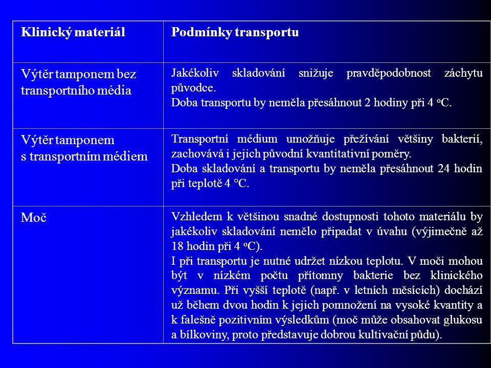 Klinický materiálPodmínky transportu Výtěr tamponem bez transportního média Jakékoliv skladování snižuje pravděpodobnost záchytu původce. Doba transpo
