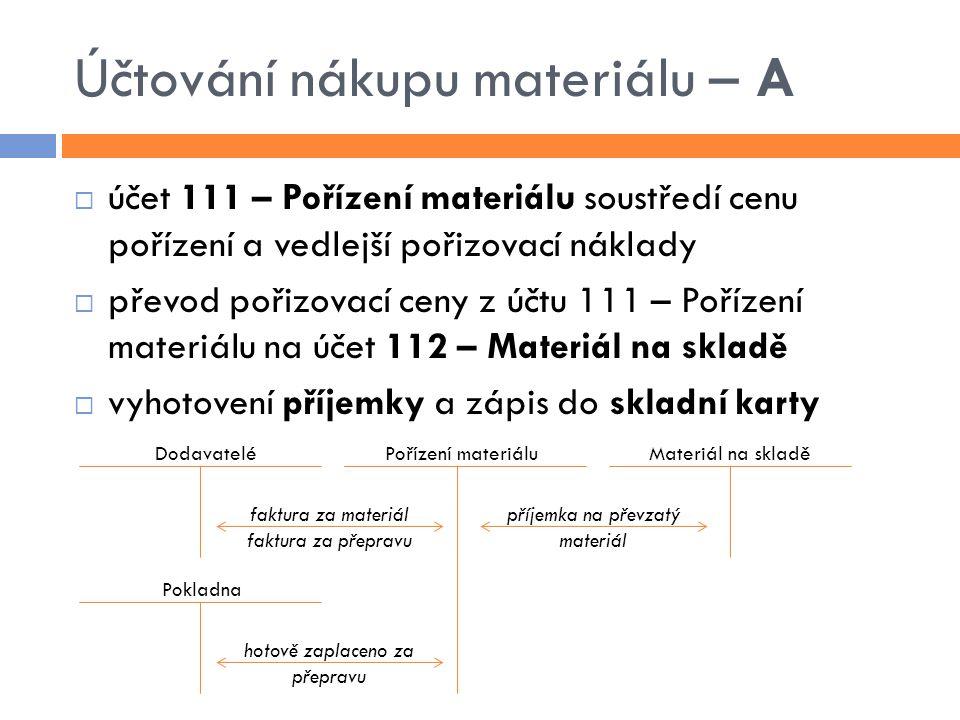 Účtování nákupu materiálu – A  účet 111 – Pořízení materiálu soustředí cenu pořízení a vedlejší pořizovací náklady  převod pořizovací ceny z účtu 11