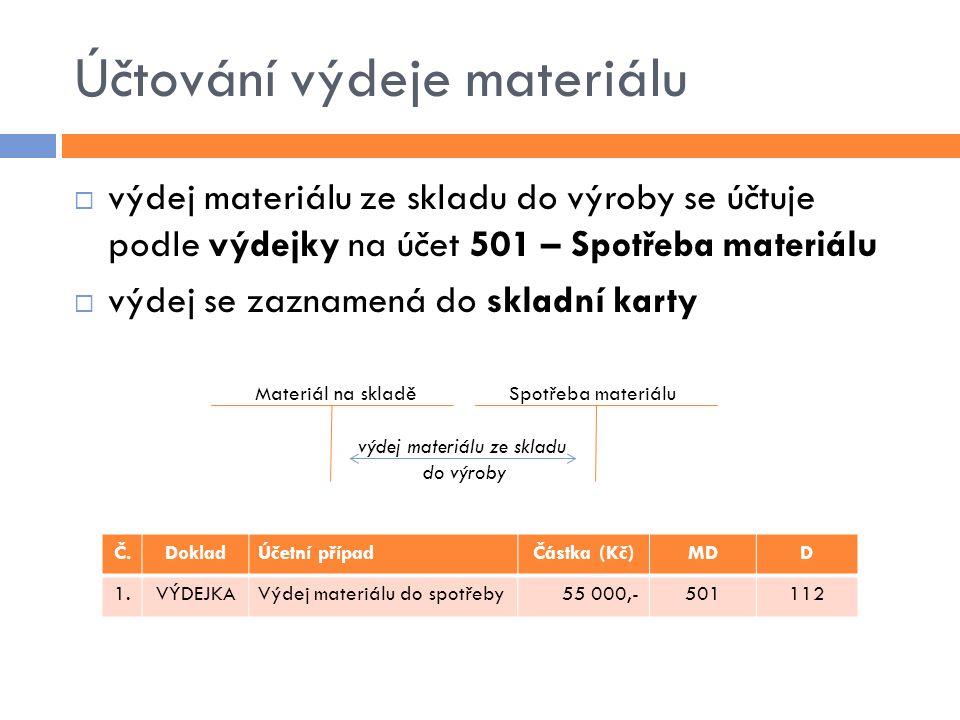 Účtování výdeje materiálu  výdej materiálu ze skladu do výroby se účtuje podle výdejky na účet 501 – Spotřeba materiálu  výdej se zaznamená do sklad