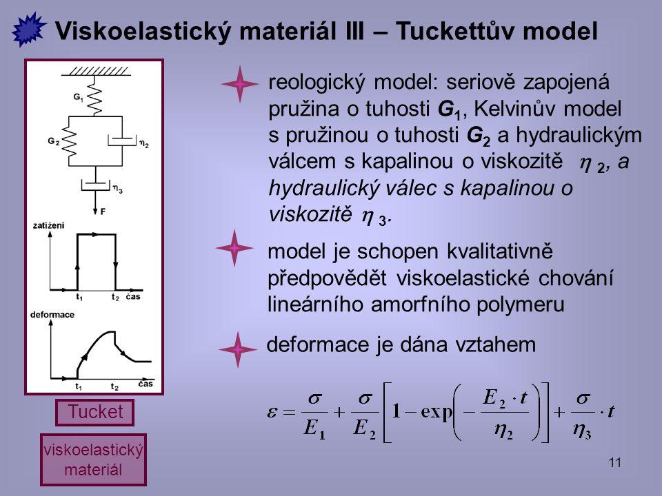 11 reologický model: seriově zapojená pružina o tuhosti G 1, Kelvinův model s pružinou o tuhosti G 2 a hydraulickým válcem s kapalinou o viskozitě  2