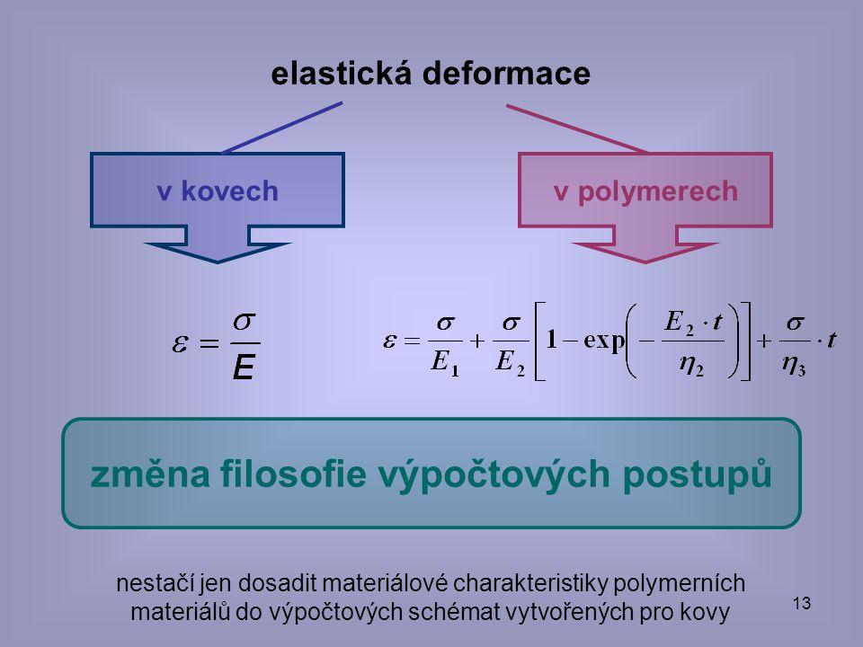 13 elastická deformace v kovechv polymerech změna filosofie výpočtových postupů nestačí jen dosadit materiálové charakteristiky polymerních materiálů