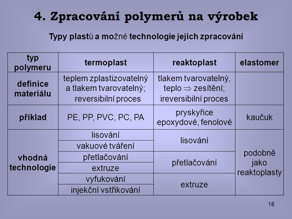 16 4. Zpracování polymerů na výrobek Typy plastů a možné technologie jejich zpracování typ polymeru termoplastreaktoplastelastomer definice materiálu