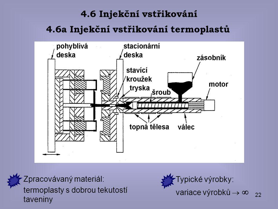 22 4.6 Injekční vstřikování Zpracovávaný materiál: termoplasty s dobrou tekutostí taveniny Typické výrobky: variace výrobků   4.6a Injekční vstřikov