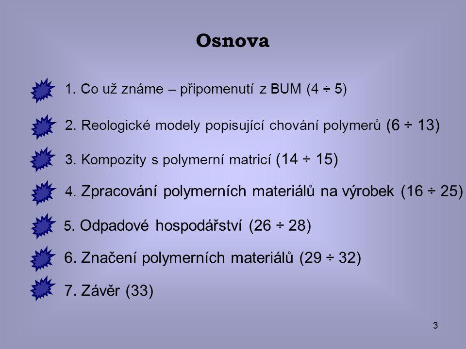 3 9. poznámky – polymery jsou také lepidla, barvy, povlaky,biomateriály, dřevo…. Osnova 1. Co už známe – připomenutí z BUM (4 ÷ 5) 3. Kompozity s poly