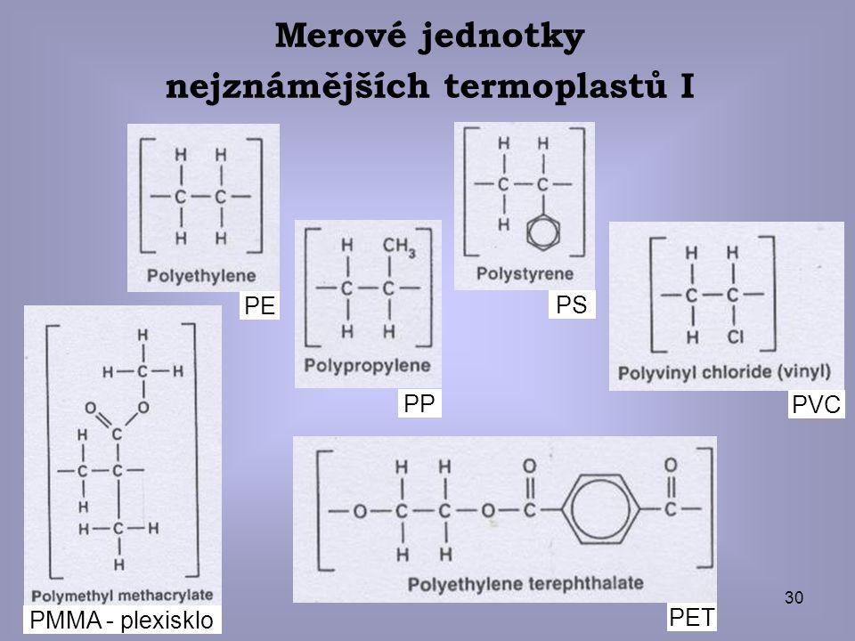30 Merové jednotky nejznámějších termoplastů I PMMA - plexisklo PE PP PS PVC PET