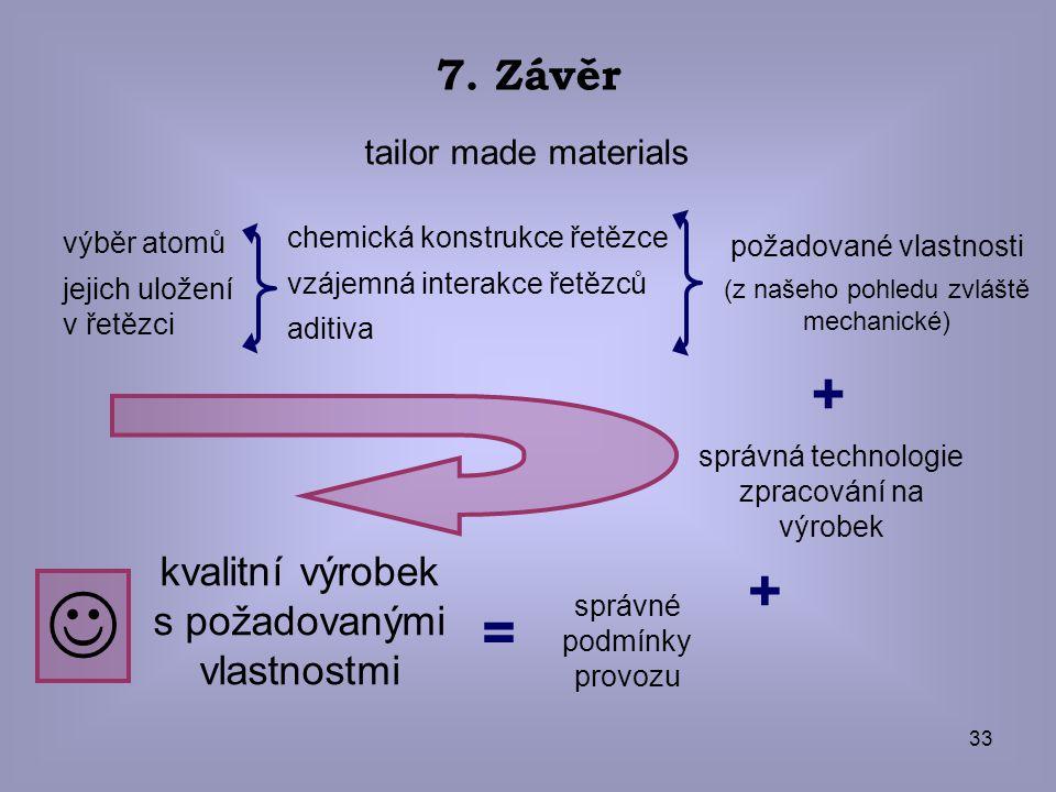 33 7. Závěr tailor made materials kvalitní výrobek s požadovanými vlastnostmi výběr atomů jejich uložení v řetězci chemická konstrukce řetězce vzájemn