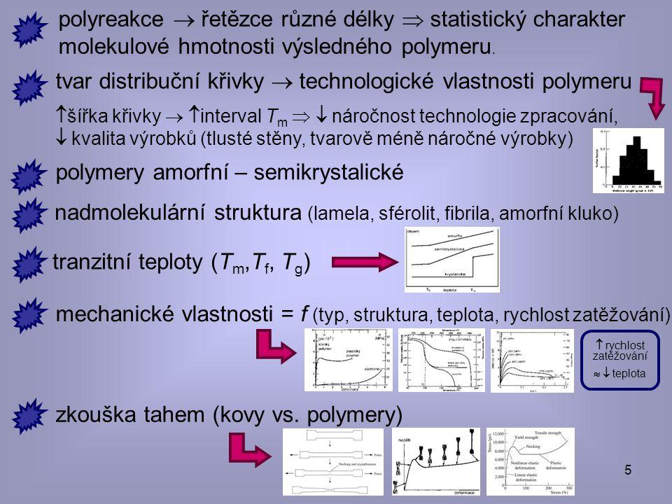 5 polymery amorfní – semikrystalické polyreakce  řetězce různé délky  statistický charakter molekulové hmotnosti výsledného polymeru. tvar distribuč