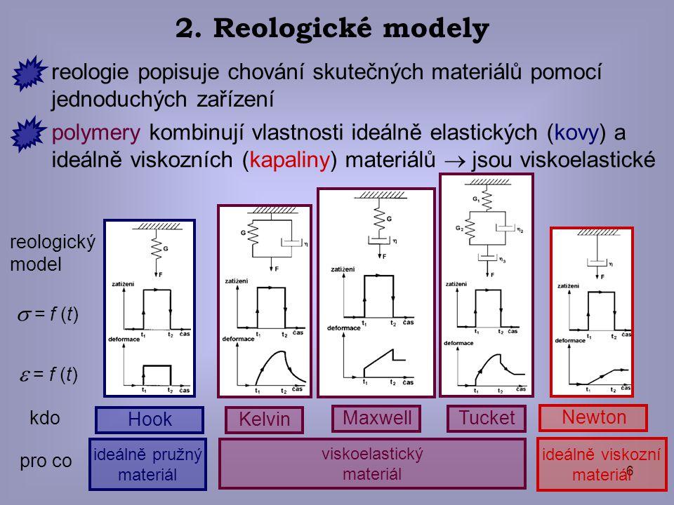 6 2. Reologické modely reologie popisuje chování skutečných materiálů pomocí jednoduchých zařízení polymery kombinují vlastnosti ideálně elastických (