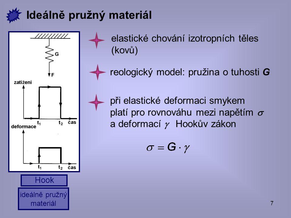 7 ideálně pružný materiál Hook Ideálně pružný materiál reologický model: pružina o tuhosti G elastické chování izotropních těles (kovů) při elastické