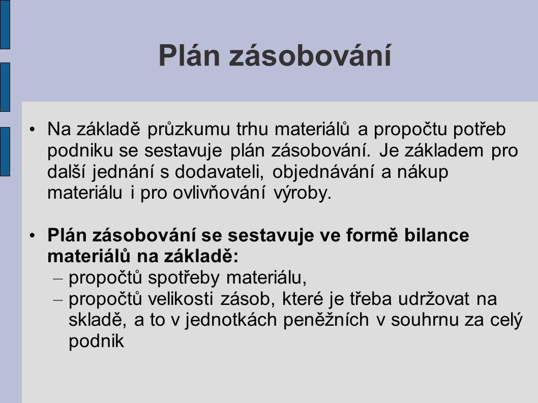 Plán zásobování Na základě průzkumu trhu materiálů a propočtu potřeb podniku se sestavuje plán zásobování. Je základem pro další jednání s dodavateli,