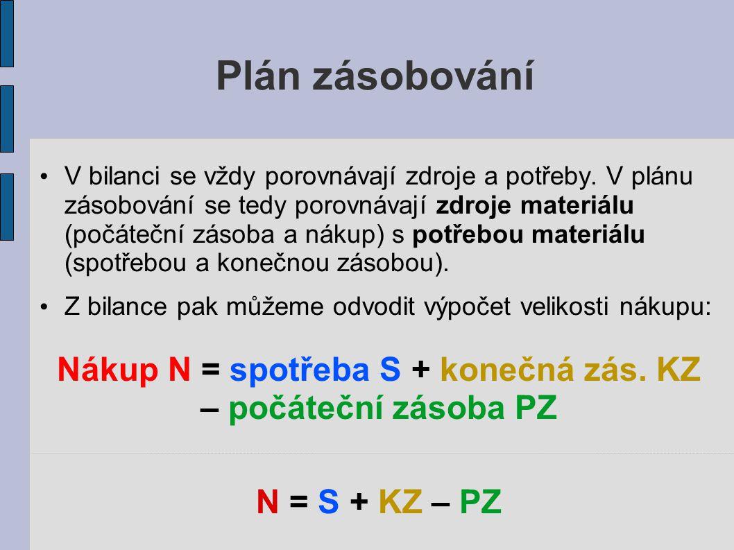 Plán zásobování V bilanci se vždy porovnávají zdroje a potřeby. V plánu zásobování se tedy porovnávají zdroje materiálu (počáteční zásoba a nákup) s p