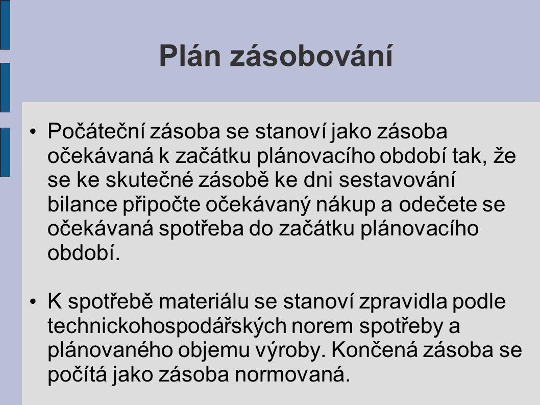 Plán zásobování Počáteční zásoba se stanoví jako zásoba očekávaná k začátku plánovacího období tak, že se ke skutečné zásobě ke dni sestavování bilanc