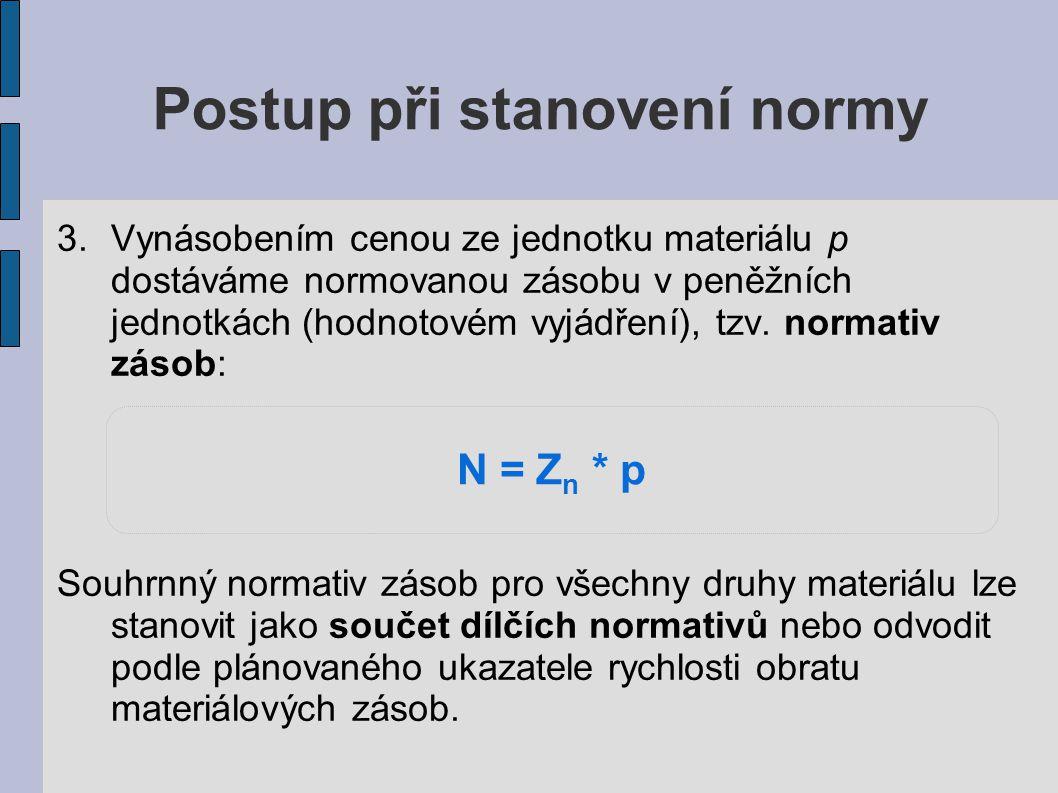 Postup při stanovení normy 3.Vynásobením cenou ze jednotku materiálu p dostáváme normovanou zásobu v peněžních jednotkách (hodnotovém vyjádření), tzv.