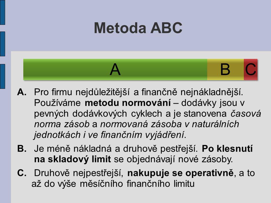 Metoda ABC A A B B C C A. Pro firmu nejdůležitější a finančně nejnákladnější. Používáme metodu normování – dodávky jsou v pevných dodávkových cyklech