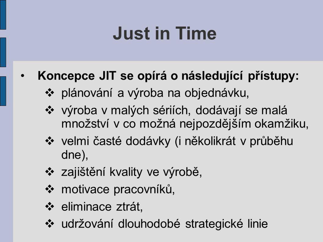 Just in Time Koncepce JIT se opírá o následující přístupy:  plánování a výroba na objednávku,  výroba v malých sériích, dodávají se malá množství v
