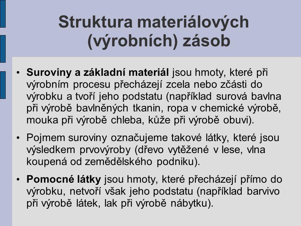 Struktura materiálových (výrobních) zásob Suroviny a základní materiál jsou hmoty, které při výrobním procesu přecházejí zcela nebo zčásti do výrobku