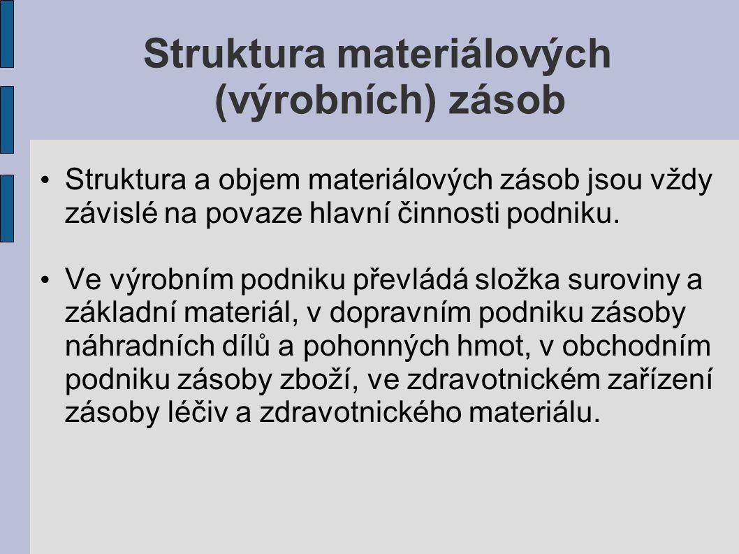 Struktura materiálových (výrobních) zásob Struktura a objem materiálových zásob jsou vždy závislé na povaze hlavní činnosti podniku. Ve výrobním podni