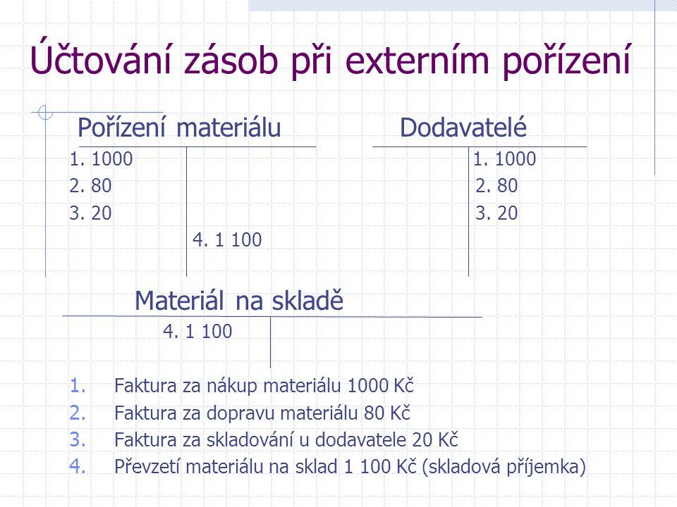Účtování zásob při externím pořízení Pořízení materiálu Dodavatelé 1. 1000 2. 80 3. 20 4. 1 100 Materiál na skladě 4. 1 100 1. Faktura za nákup materi