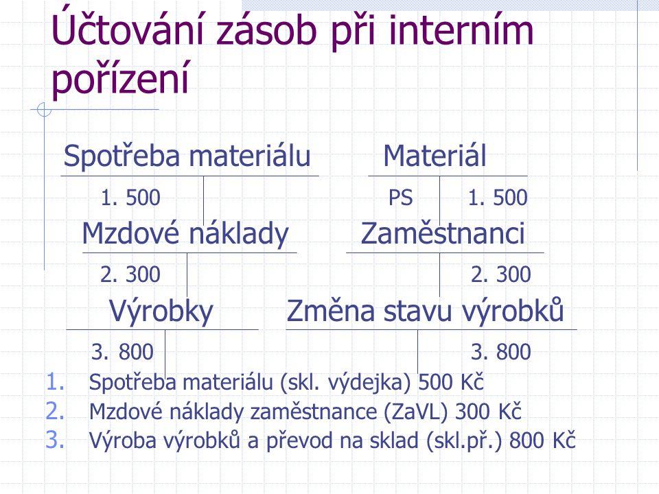 Účtování zásob při interním pořízení Spotřeba materiálu Materiál 1. 500 PS 1. 500 Mzdové náklady Zaměstnanci 2. 300 2. 300 Výrobky Změna stavu výrobků