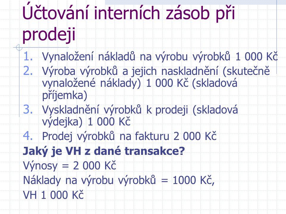 Účtování interních zásob při prodeji 1. Vynaložení nákladů na výrobu výrobků 1 000 Kč 2. Výroba výrobků a jejich naskladnění (skutečně vynaložené nákl