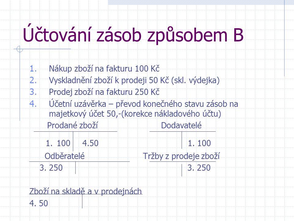 Účtování zásob způsobem B 1. Nákup zboží na fakturu 100 Kč 2. Vyskladnění zboží k prodeji 50 Kč (skl. výdejka) 3. Prodej zboží na fakturu 250 Kč 4. Úč