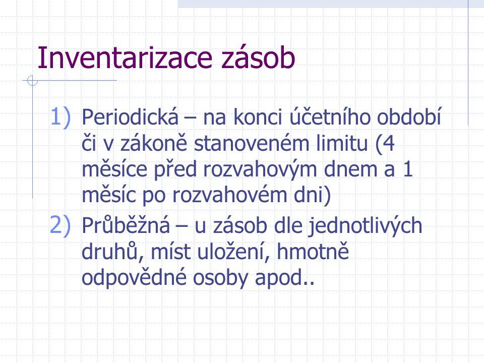 Inventarizace zásob 1) Periodická – na konci účetního období či v zákoně stanoveném limitu (4 měsíce před rozvahovým dnem a 1 měsíc po rozvahovém dni)
