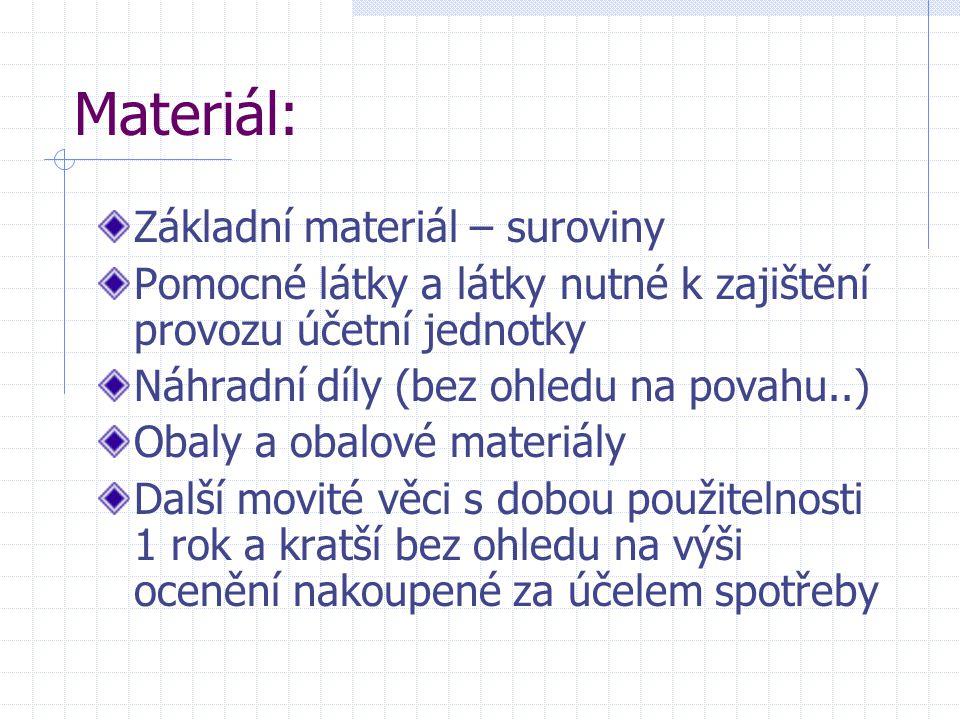 Materiál: Základní materiál – suroviny Pomocné látky a látky nutné k zajištění provozu účetní jednotky Náhradní díly (bez ohledu na povahu..) Obaly a