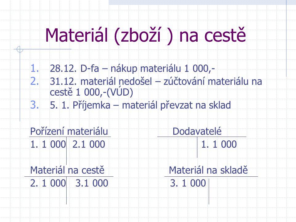 Materiál (zboží ) na cestě 1. 28.12. D-fa – nákup materiálu 1 000,- 2. 31.12. materiál nedošel – zúčtování materiálu na cestě 1 000,-(VÚD) 3. 5. 1. Př