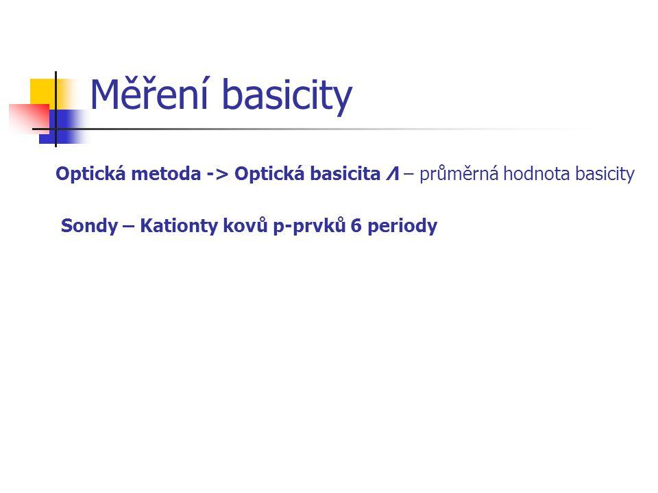 Měření basicity Optická metoda -> Optická basicita Λ – průměrná hodnota basicity Sondy – Kationty kovů p-prvků 6 periody