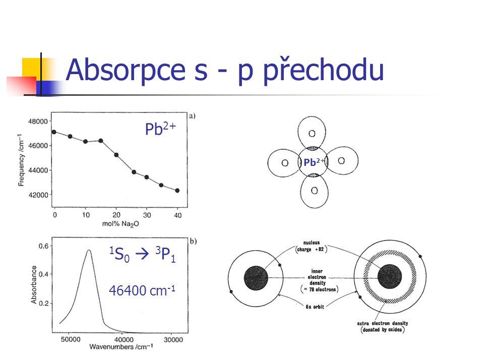 Absorpce s - p přechodu 1 S 0  3 P 1 46400 cm -1 Pb 2+