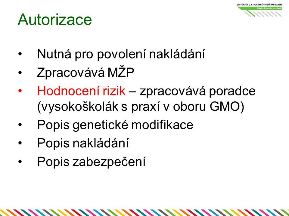 Autorizace Nutná pro povolení nakládání Zpracovává MŽP Hodnocení rizik – zpracovává poradce (vysokoškolák s praxí v oboru GMO) Popis genetické modifikace Popis nakládání Popis zabezpečení