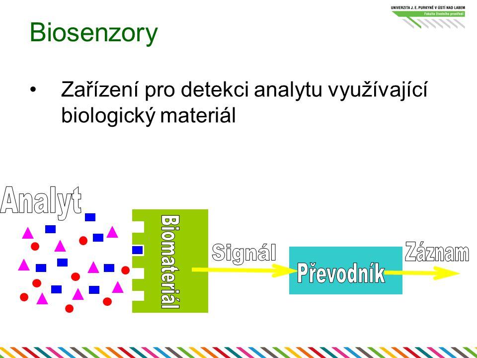 Biosenzory Zařízení pro detekci analytu využívající biologický materiál