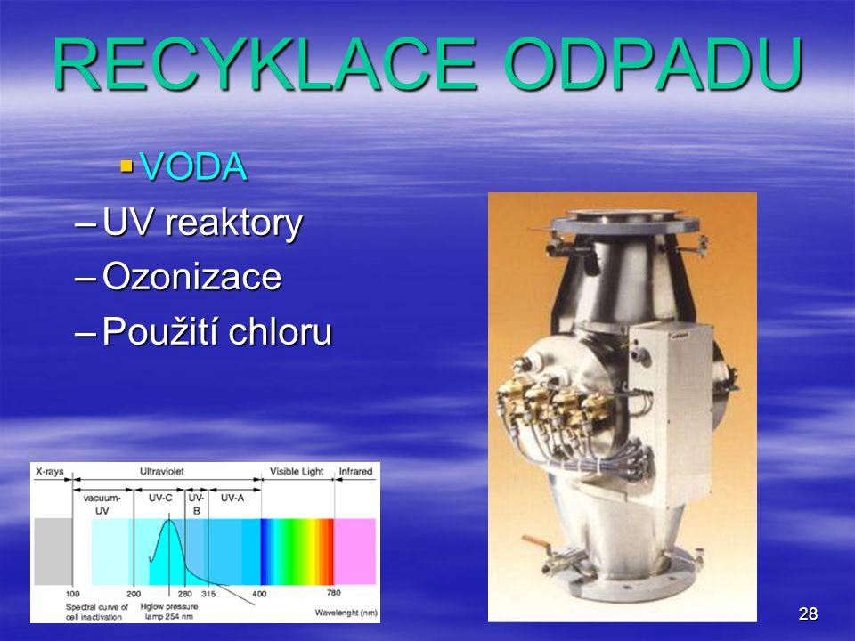 28 RECYKLACE ODPADU  VODA –UV reaktory –Ozonizace –Použití chloru