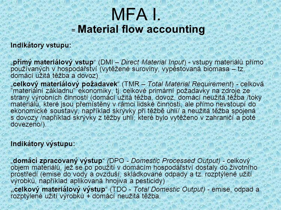 MFA I.