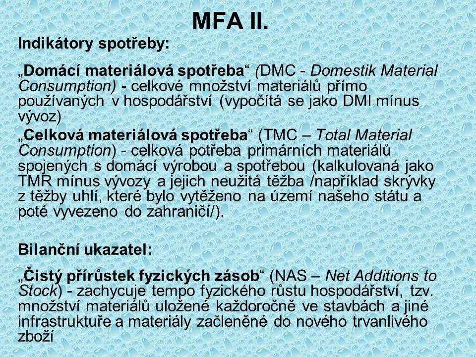 MFA II.
