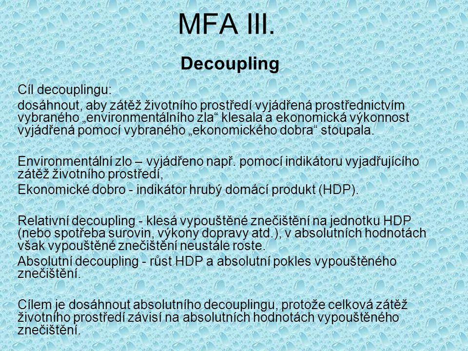 MFA III.